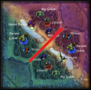 Mapa da Mid Lane de League of Legends (Foto: League of Legends Wikia)