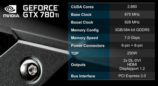 Configuração do hardware da GTX 780 Ti foram divulgadas pela Nvidia (Foto: Divulgação/Nvidia)