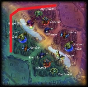 Mapa da Top Lane de League of Legends (Foto: League of Legends Wikia)