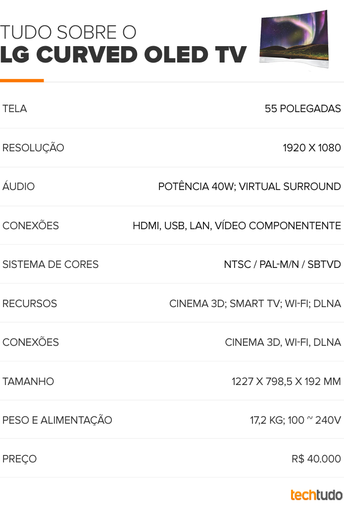 Tabela LG OLED TV (Foto: TechTudo)