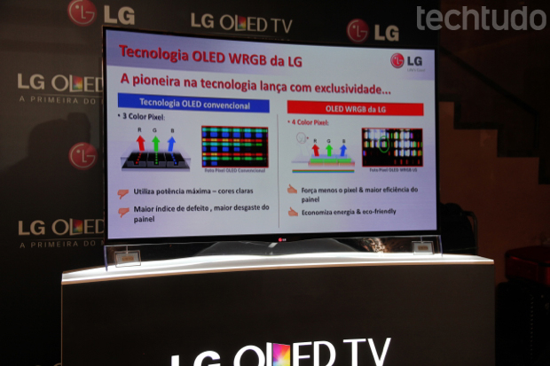 LED orgânicos da OLED conseguem entregar um contraste infinito (Foto: TechTudo/Renato Bazan)