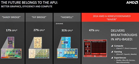 AMD lançou processador potente (Foto: Reprodução/Thiago Barros)