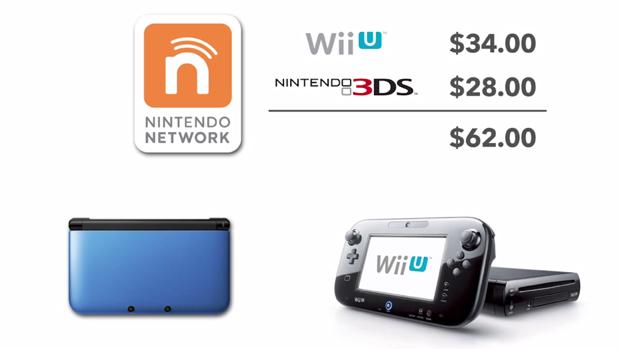 Nintendo permitirá unificar o saldo do 3DS e Wii U (Foto: Reprodução)