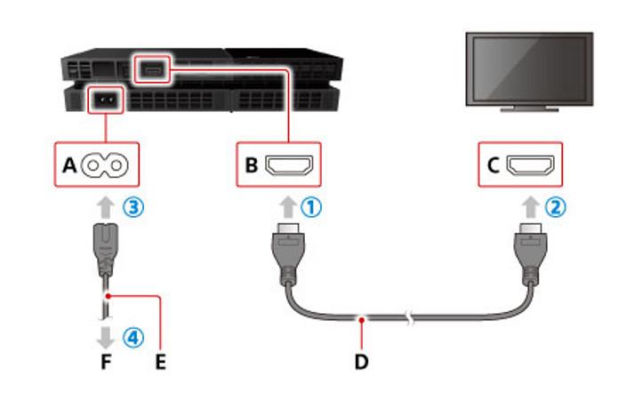 PS4-diagrama-energia