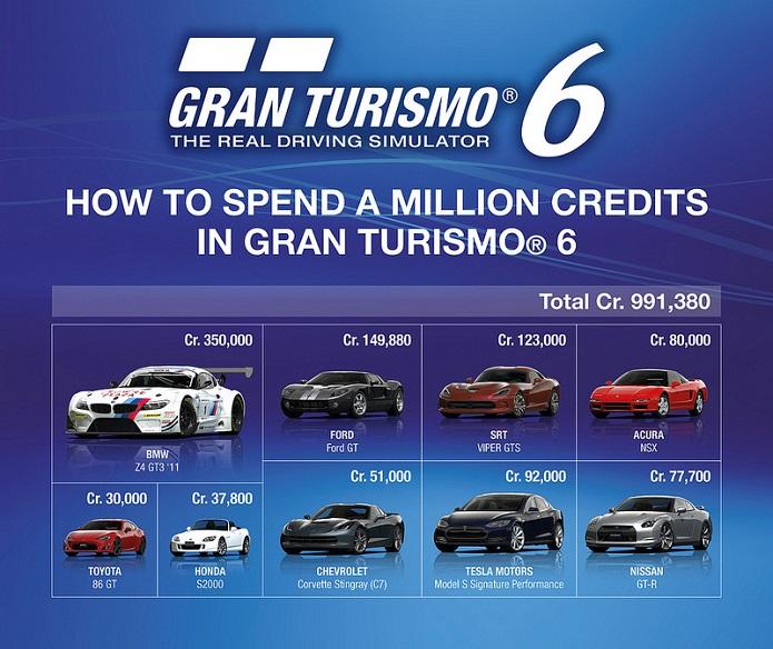 Gran Turismo 6 terá microtransações para a compra de novos carros. (Foto: Divulgação)