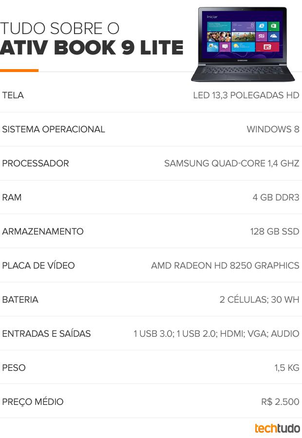 Samsung Ativ Book 9 Lite características (Foto: TechTudo)