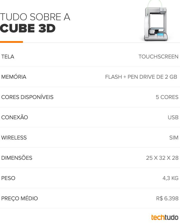 Impressora Cube 3D (Foto: TechTudo/Arte)