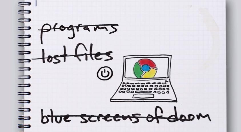 Chrome OS ganha velocidade no boot e na agilidade das aplições que rodam dentro do navegador (Foto: Divulgação/Google)