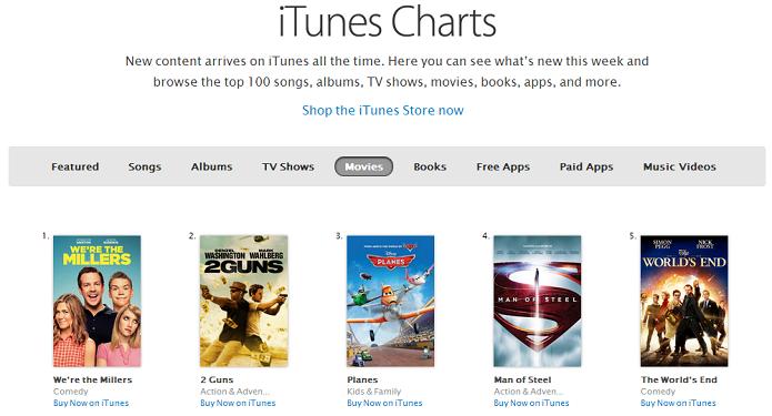 iTunes oferece uma série de filmes (Foto: Reprodução/Thiago Barros)