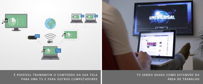 É possível transmitir a mesma imagem da tela do computador ou estender a área de trabalho (Foto: Divulgação/Airtame)