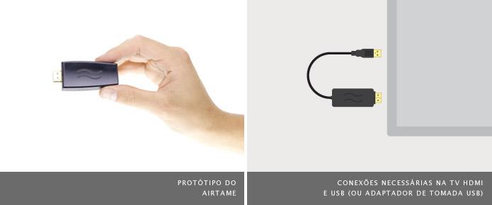 TVs mais recentes possuem entradas HDMI e USB (Foto: Divulgação/Airtame)