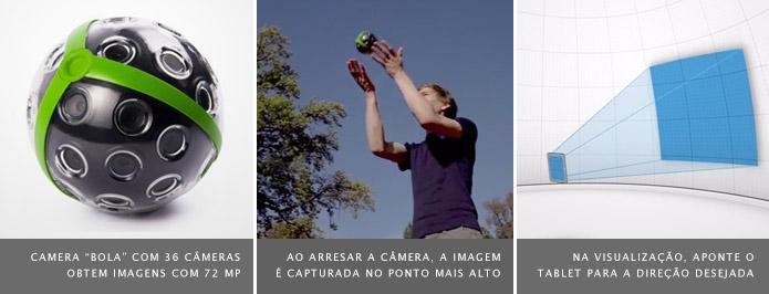 É possível fotografar arremessando a câmera para o alto, presa a um bastão ou a segurando nas mãos (Foto: Divulgação/Panono)