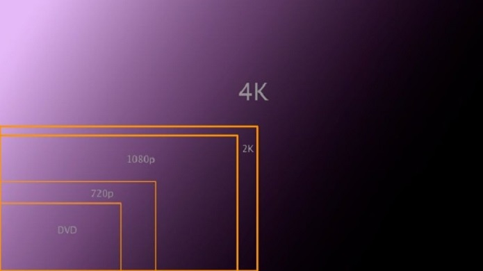 Imagem que compara as diferentes resoluções com a 4K. (Foto: Reprodução/CultOfMac)