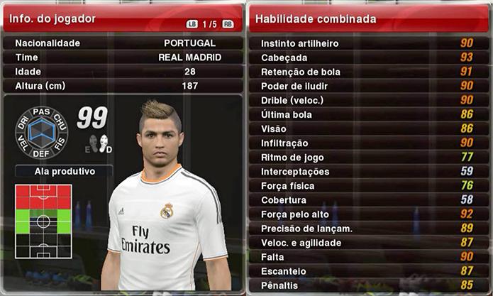 Messi, Ronaldo ou Ribery: quem é o melhor em Fifa e PES? (Foto: Reprodução/Murilo Molina)