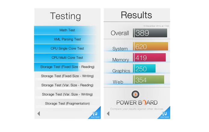 Basemark OS II compara o desempenho do iOS, Android e Windows Phone (Foto: Divulgação)
