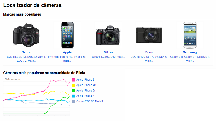 Confira as mais populares (Foto: Thiago Barros/TechTudo)