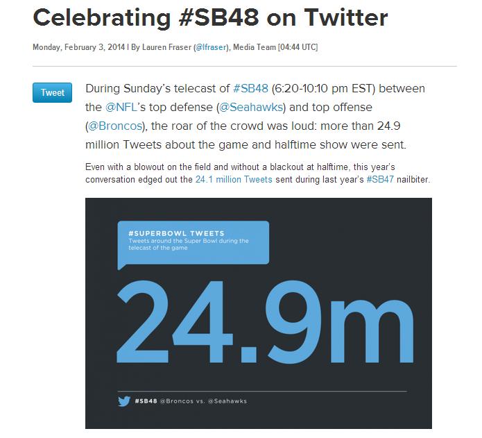 SB teve números incríveis no Twitter (Foto: Reprodução/Twitter)