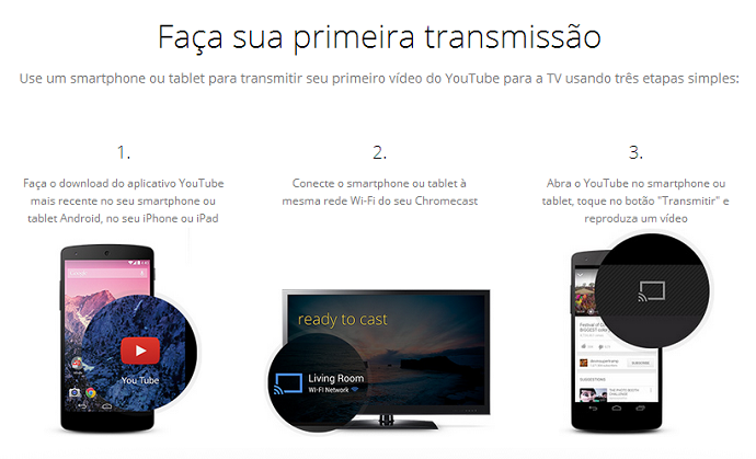 Google dá dica de como fazer transmissão (Foto: Thiago Barros/Reprodução)