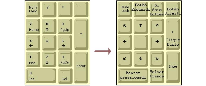 Teclado pode ser usado como mouse (foto: Reprodução/Microsoft)