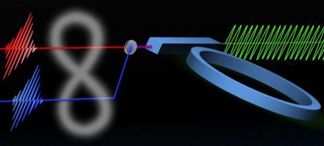Entrelaçamento quântico é fenômeno que liga duas partículas afastadas e pode ajudar a criar computadores à prova de hackers(Foto: Reprodução/Optics Infobase)