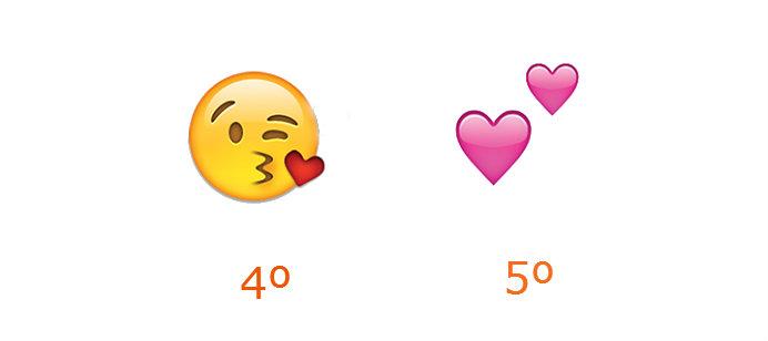 Lista dos cinco mais usados fica completa com emojis que usam coração