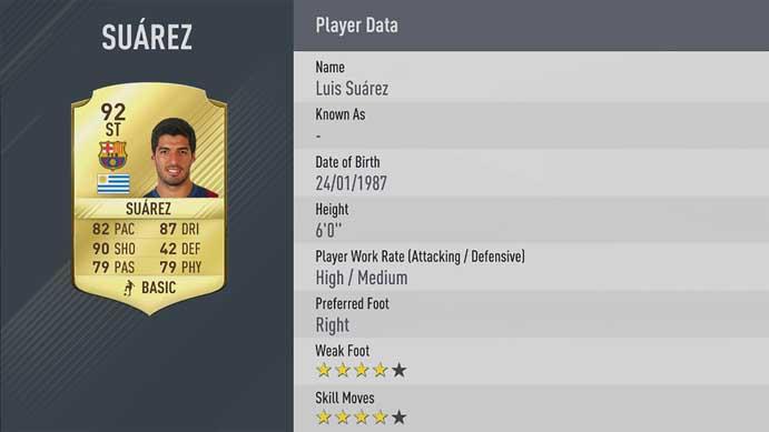 Matador do Barça está no Top 5 de Fifa 17 (Foto: Divulgação/EA Sports)