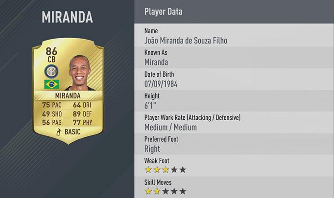 Fifa 17: Miranda subiu para o posto de terceiro melhor brazuca do jogo (Foto: Divulgação/EA)
