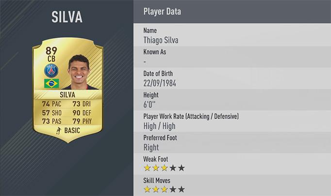 Fifa 17: Thiago Silva é o segundo melhor brasileiro do game (Foto: Divulgação/EA)