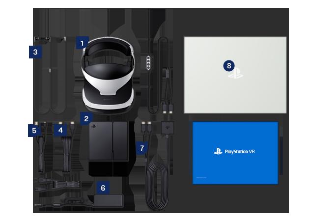 A quantidade de aparelhos assusta, mas é simples a instalação do PS VR (Foto: Divulgação/Sony)