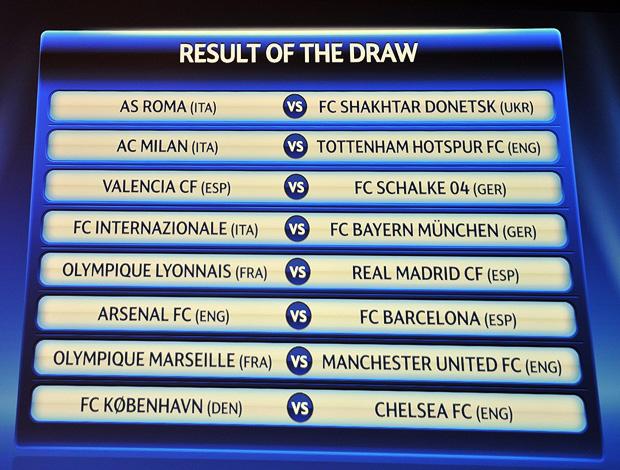 Champions League, sorteio