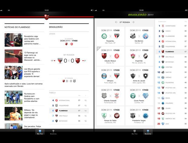 Globo Esporte Jogos De Hoje Impactklovecom Cruzeiro