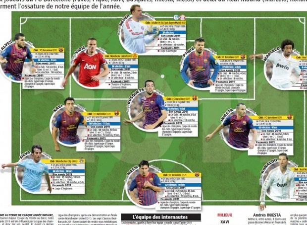 Neuer, Daniel Alves, Piqué, Vidic e Marcelo; Busquets, Xavi e Iniesta; David Silva, Messi e Cristiano Ronaldo: o time ideal do jornal francês (Foto: Reprodução / L´Equipe)