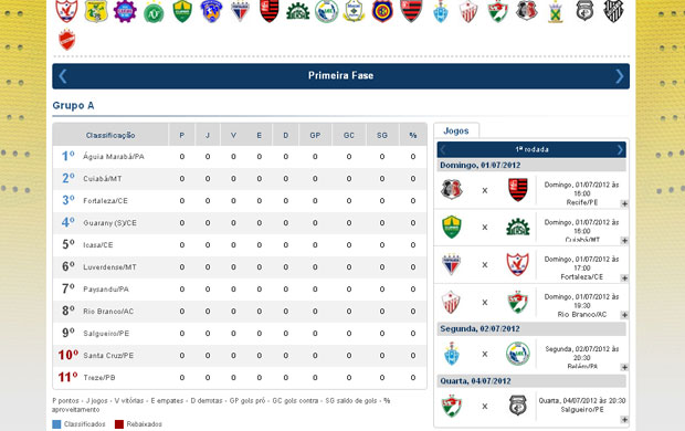 Cbf Inclui O Treze Pb E Mantem O Inicio Da Serie C Do Brasileirao Globoesporte Com