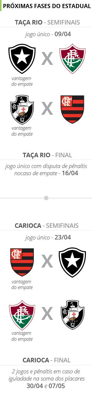 Com Taça Rio amistosa fb25a075e3f7f
