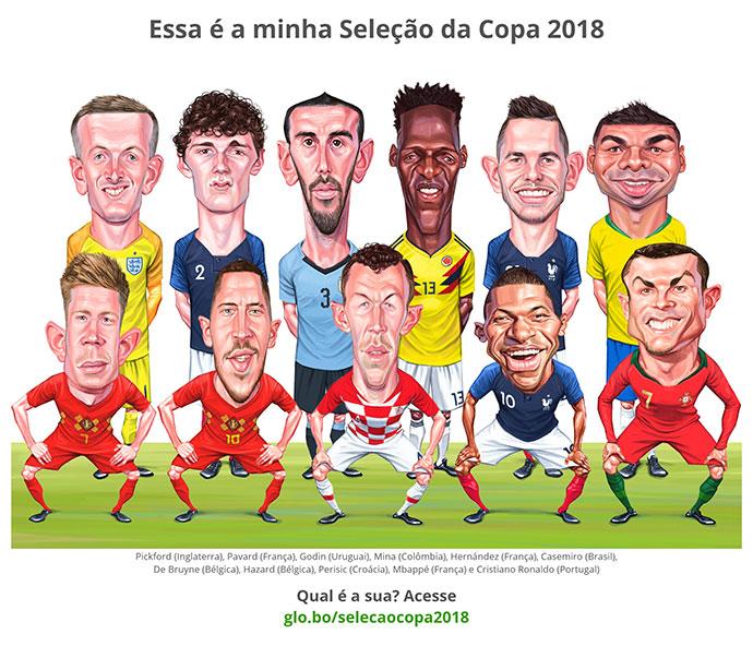 BLOG: Minha seleção da Copa 2018