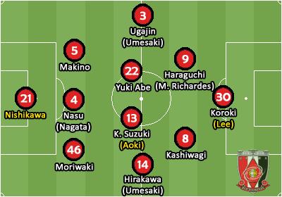 Guia da J-League 2014  1c9d05baec2a4