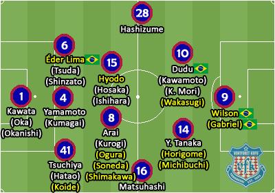 de20c0102c Guia da J-League 2017