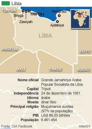MAPA LÍBIA MAIS CIDADES VALE ESTE (Foto: Arte/G1)