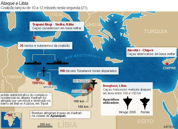 mapa líbia 21 março (Foto: arte g1)