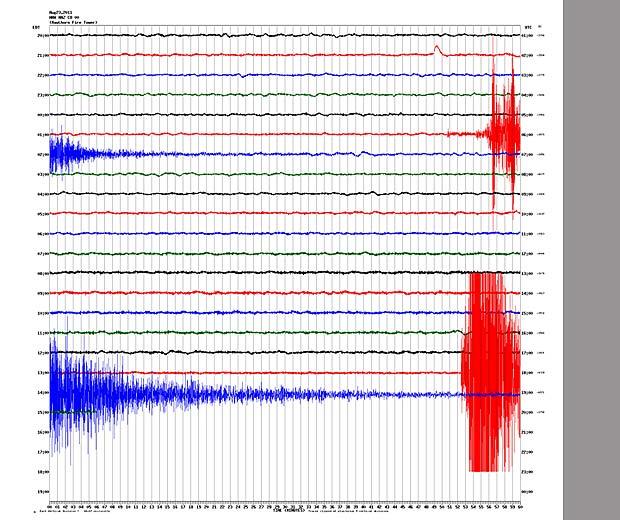 Registro sismológico dos terremotos ocorridos no Colorado (acima), na madrugada desta terça-feira (23), e na Virgínia (abaixo), nesta tarde (Foto: Divulgação/UnB/Estação Hawthorn Fire Tower/Universidade da Carolina do Sul)