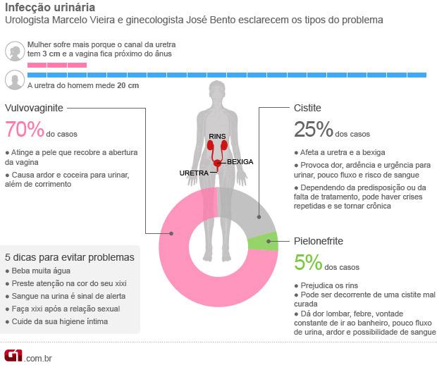 Infecções hospitalares por enterobactérias produtoras de kpc no brasil 2