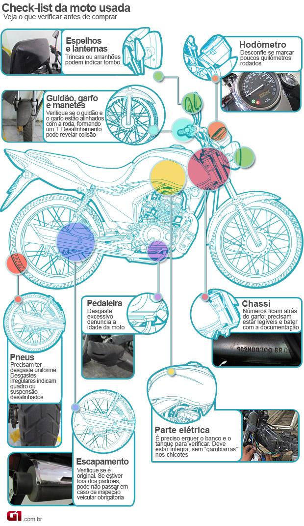 0f0962c1ebb Veja dicas para comprar moto usada. Raspadas, gambiarra na fiação e  desalinhamento podem indicar 'armadilha'. Documentação também deve ser  checada com ...