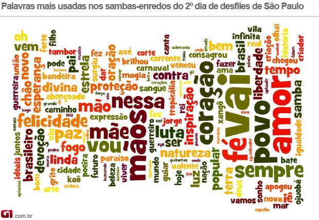 Palavra Do Dia: MUNDOS CONECTADOS: Veja Palavras Mais Usadas Nos Sambas