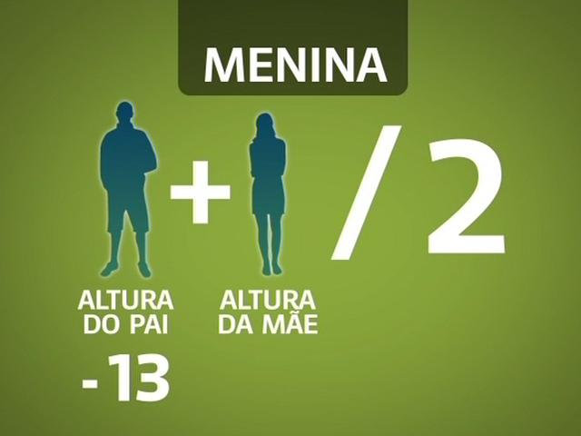 3af382745 Globo News - Aprenda a calcular a altura que seu filho pode alcançar
