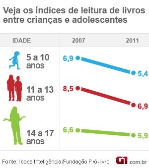 canas en adolescentes causas