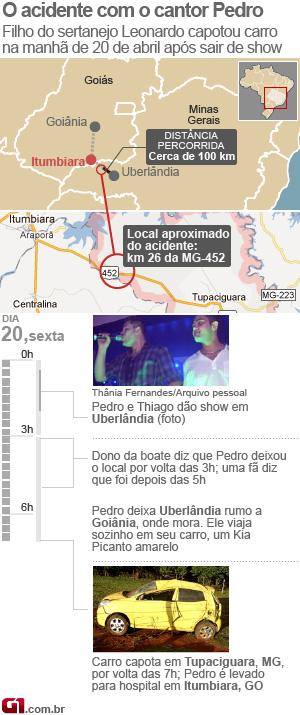 Mapa do acidente de Pedro Vale este (Foto: Editoria de Arte/G1)
