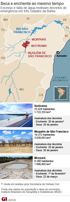 FINAL Mapa arte seca enchentes emergência Bahia (Foto: Arte/G1)