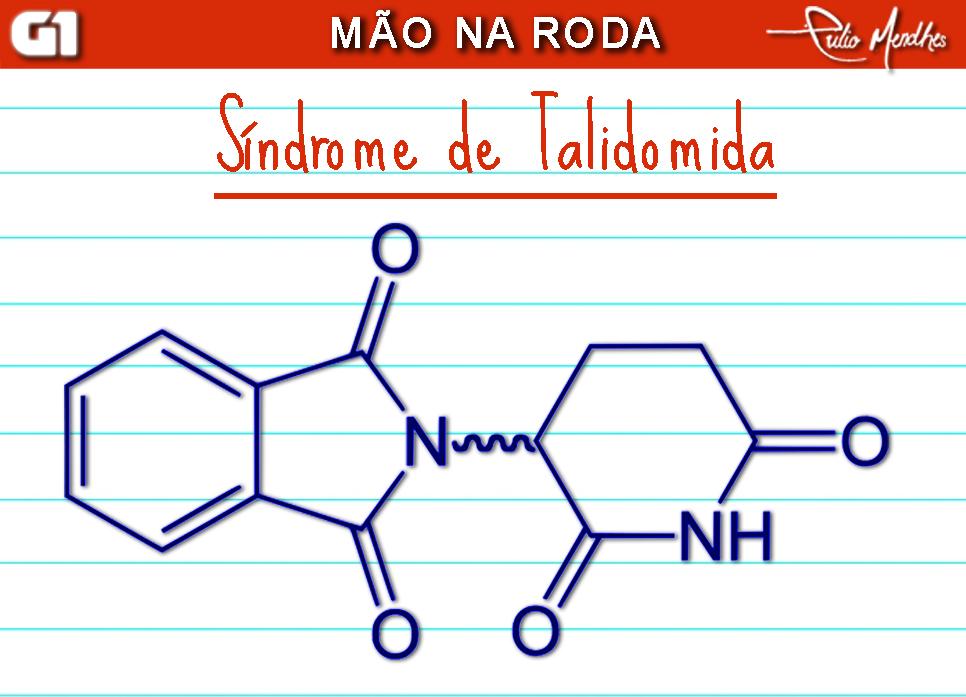 Síndrome de Talidomida  saiba o que é 072186306577f