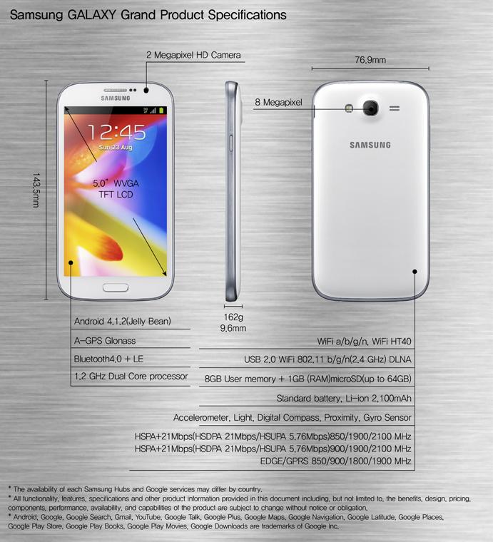 Samsung Galaxy Grand, o maior e mais poderoso dual-chip do mercado (Foto: Divulgação/Samsung)