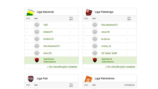 A página dedicada exibe as ligas que o jogador participa. (Foto: Reprodução)